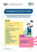 Информационные плакаты ЕГЭ и ГВЭ